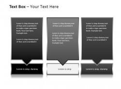 3方面介绍框图