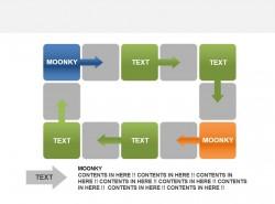 moonkey循环关系PPT素材