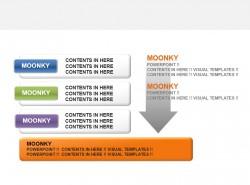 moonkey箭头向下,递减趋势PPT素材