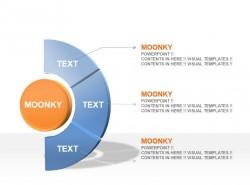 moonkey公司实力之半圆形3大核心业务介绍PPT素材