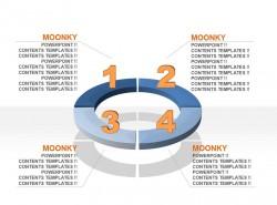 moonkey公司实力之4大核心业务竞争力介绍PPT素材