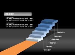 moonkey公司介绍之发展方向、发展规划、未来发展PPT素材