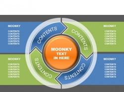 moonkey四象限螺旋循环PPT素材