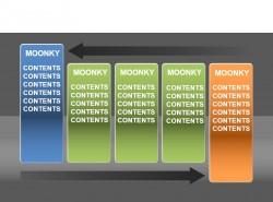moonkey实力对比PPT素材
