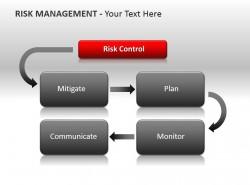 流畅的5步骤流程图