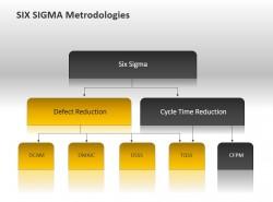公司组织架构、团队组成流程图
