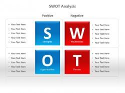 漂亮的SWOT分析