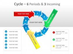 多步骤循环箭头