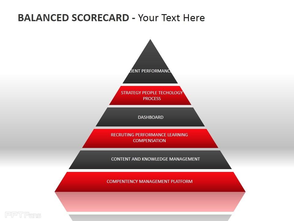 多层金字塔_ppt设计教程网