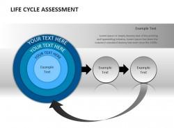 循环流程图 立体圆环
