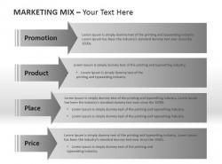 综合营销策略