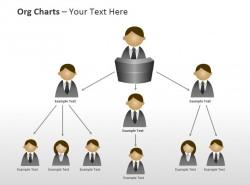 形象的组织架构图