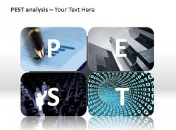 PEST 宏观环境分析分析法