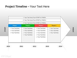 项目计划 时间轴