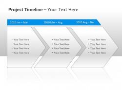 项目时间安排计划