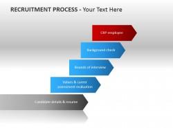 企业招聘流程