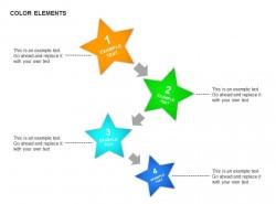 个性4步骤递进关系