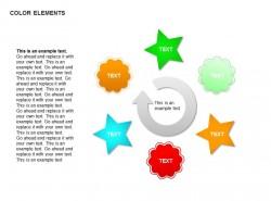 六步骤循环图