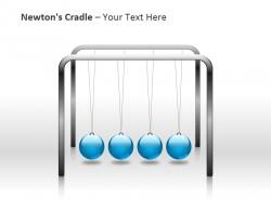 物理能量守恒之撞击球实验