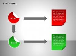红绿两部分半圆形贴纸文字说明