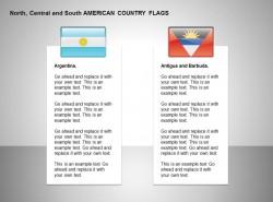 阿根廷、安提瓜和巴布达国旗