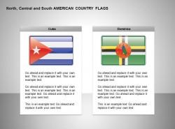古巴、多米尼加国旗