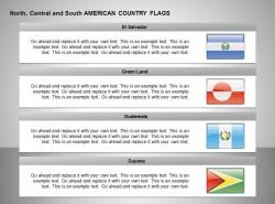 萨尔瓦多、绿地、危地马拉、圭亚那国旗