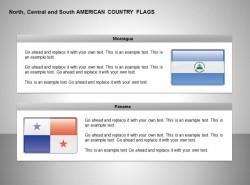 尼加拉瓜、巴拿马国旗