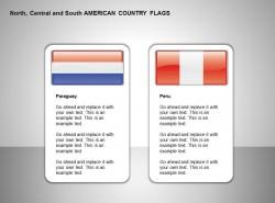 巴拉圭、秘鲁国旗