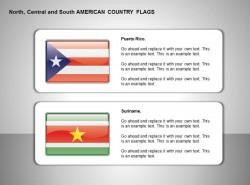 波多黎各、苏里南国旗