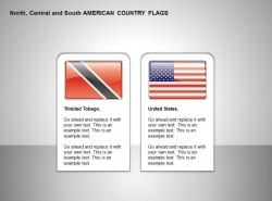 特立尼达多巴哥、美国国旗