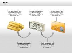 货币使用进化过程