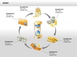 六部分金钱循环图示