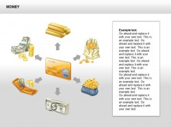 银行卡兑换六类型