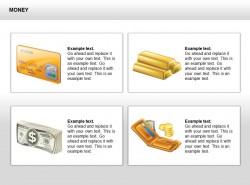 金钱四类型图示