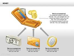 钱包用途图示说明