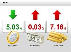 金钱三类型汇率图示