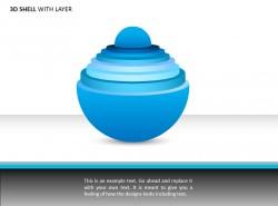 3D外壳层图示