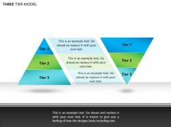 三层模型三角形图示