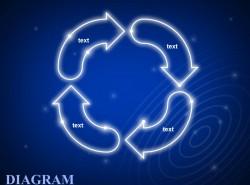 蓝色发光4顺时针循环