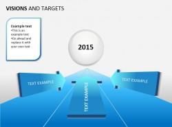 愿景和目标之2015