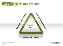 放射图示之三角形