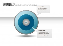 递进图示之圆形