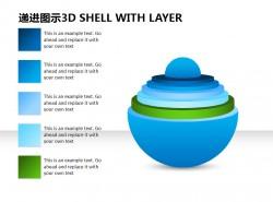 递进图示之3D外壳采用层