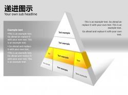 递进图示之模块三角形