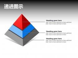 递进图示之立体金字塔