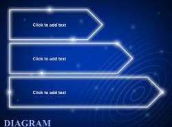 蓝色发光3阶段计划