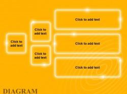 黄色发光递进组织架构图