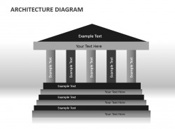 上层建筑架构图3