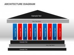 上层建筑架构图